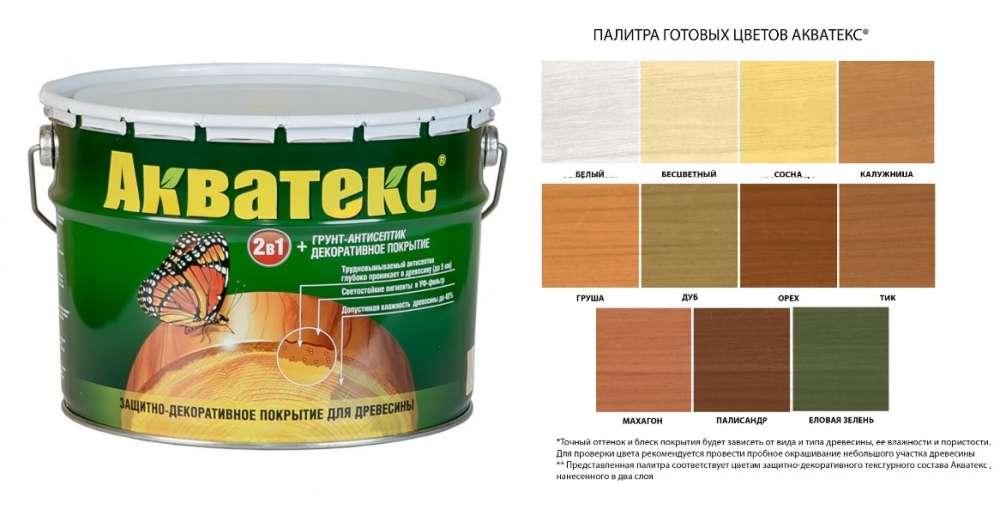 ТИККУРИЛА ЭКСПЕРТ БЕЙС грунт-антисептик - 2,7л. Защита и грунтовка древесины